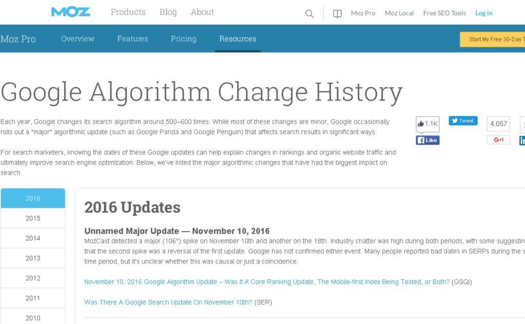 cambios-google-algoritmo